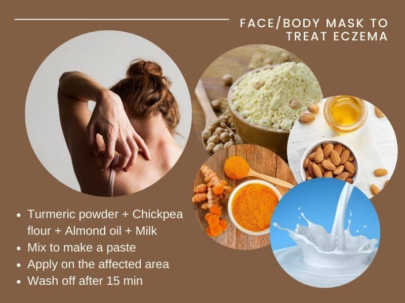 Infographic on home remedy to treat eczema with turmeric, almond oil, milk, and chickpea flour