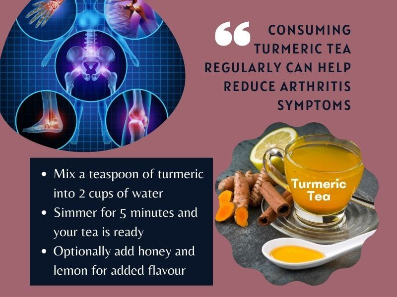 Infographic illustrating Turmeric tea home remedy to treat arthritis