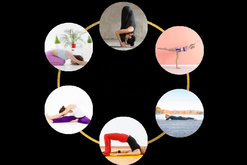Image showing yoga asanas helpful in promoting mental health