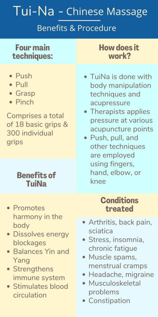 Tui-Na Chinese massage - what is it, how does it work, benefits, and uses