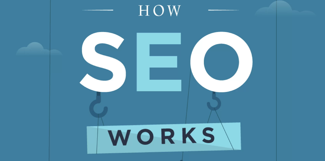 How SEO Helps Your Business?