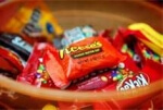 bowl_of_candy_bars_150x101