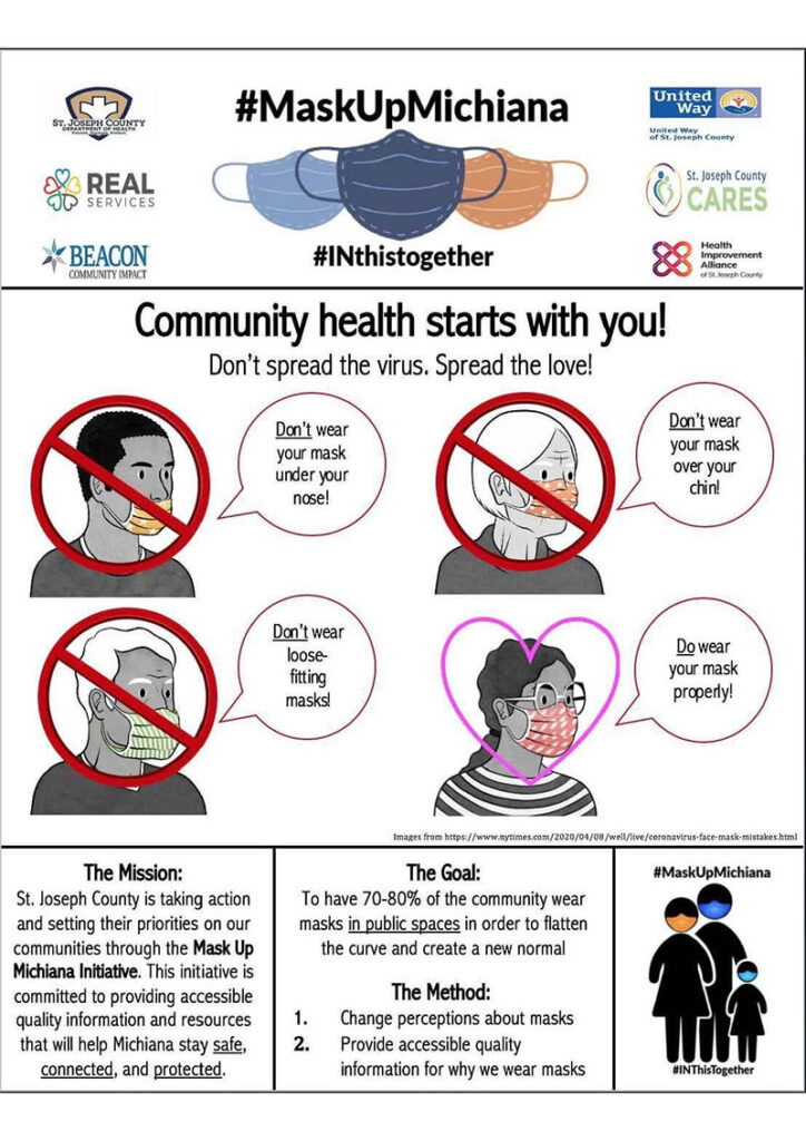 Mask Up Michiana — community health starts with you! Don't spread the virus. Spread the love!
