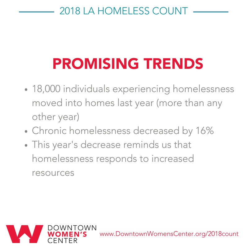 2018 LA Homeless Count - Promising Trends