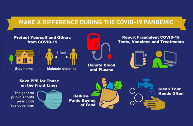 FDA COVID Updates