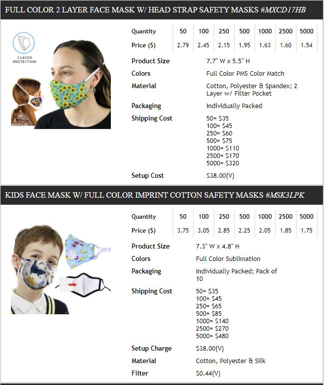 customized covid19 face masks wrapstar studio Charleston
