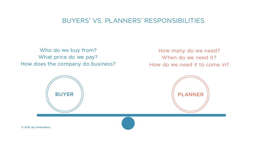 Buyer v Planner