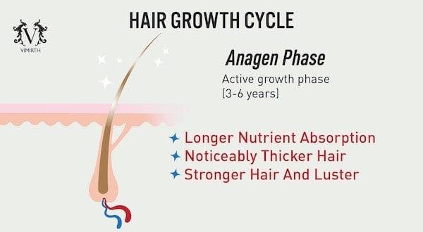 grow hair