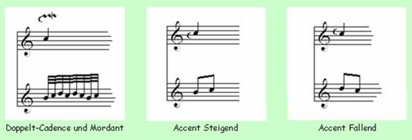 Classical Guitar Note Ornamentation- Doppelt-Cadence, Accent Steigend & Accent Fallend