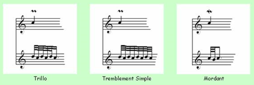 Classical Guitar Note Ornamentation- Trillo, Tremblement Simple & Mordant