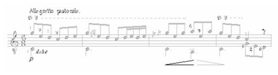 Classical Guitar Phrasing Symbols 4