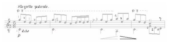 Classical Guitar Phrasing Symbols 6