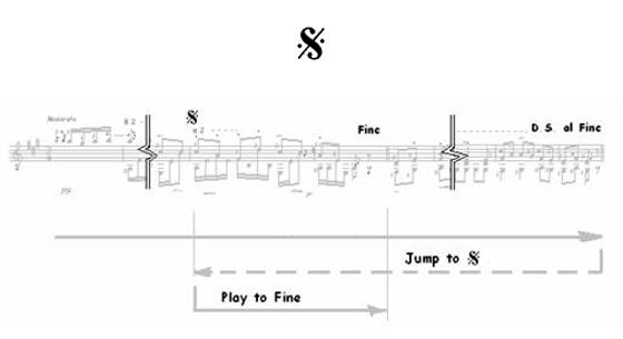 Classical Guitar Repeats, D.S., D.C…. 9