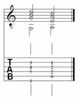 Musical Cadences for Classical Guitar 3