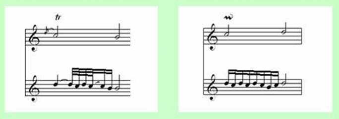 Note Symbols for Classical Guitar 27