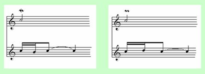 Note Symbols for Classical Guitar 28