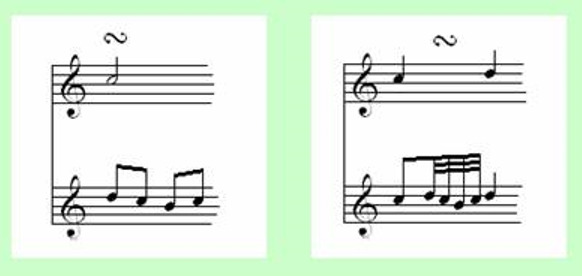 Note Symbols for Classical Guitar 36