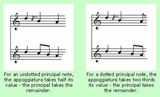 Note Symbols for Classical Guitar 5