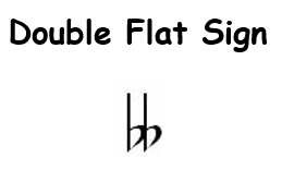 Note Symbols for Classical Guitar 7