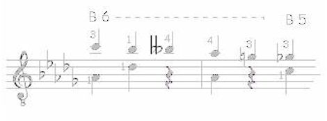Note Symbols for Classical Guitar 8