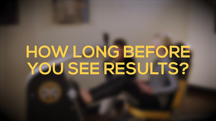 How Long Before You See Results?
