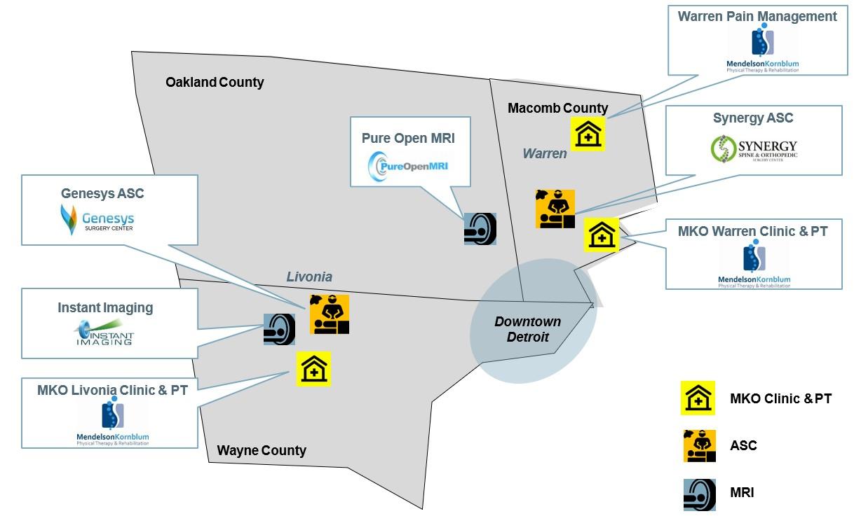 MK Locations