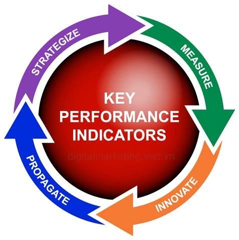 KPIs cho cac vi tri phong kinh doanh