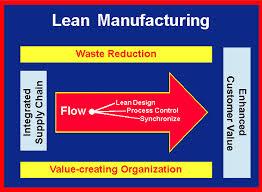 Phan-mem-ERP-quan-tri-san-xuat-Lean-Manufacturing