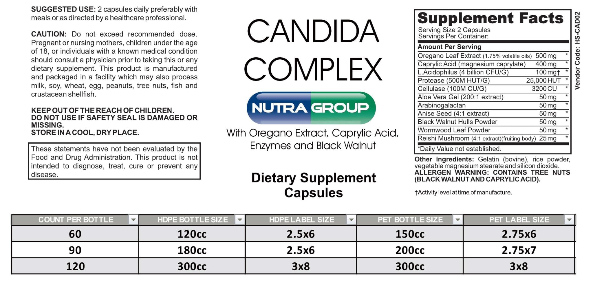 Private label candida supplements