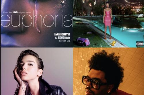 Alma's Top 10 Spotify Playlist Songs