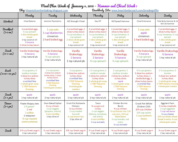 hammer and chisel meal plan week 1