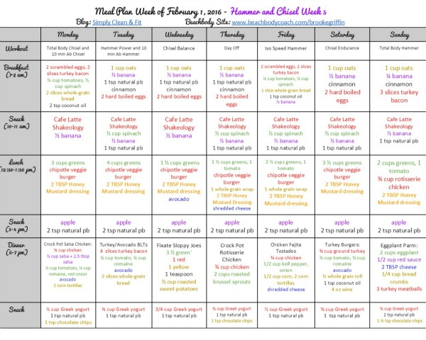 hammer and chisel meal plan week 5