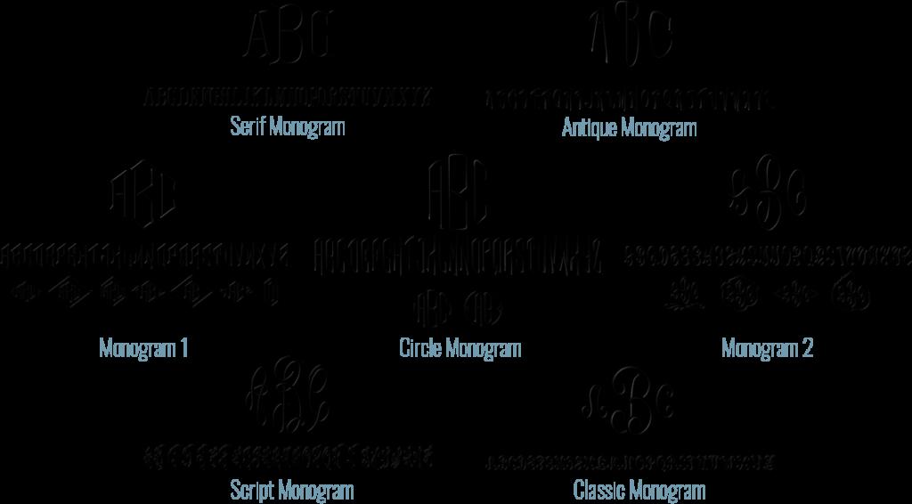 Monogram - Embroidered Initials