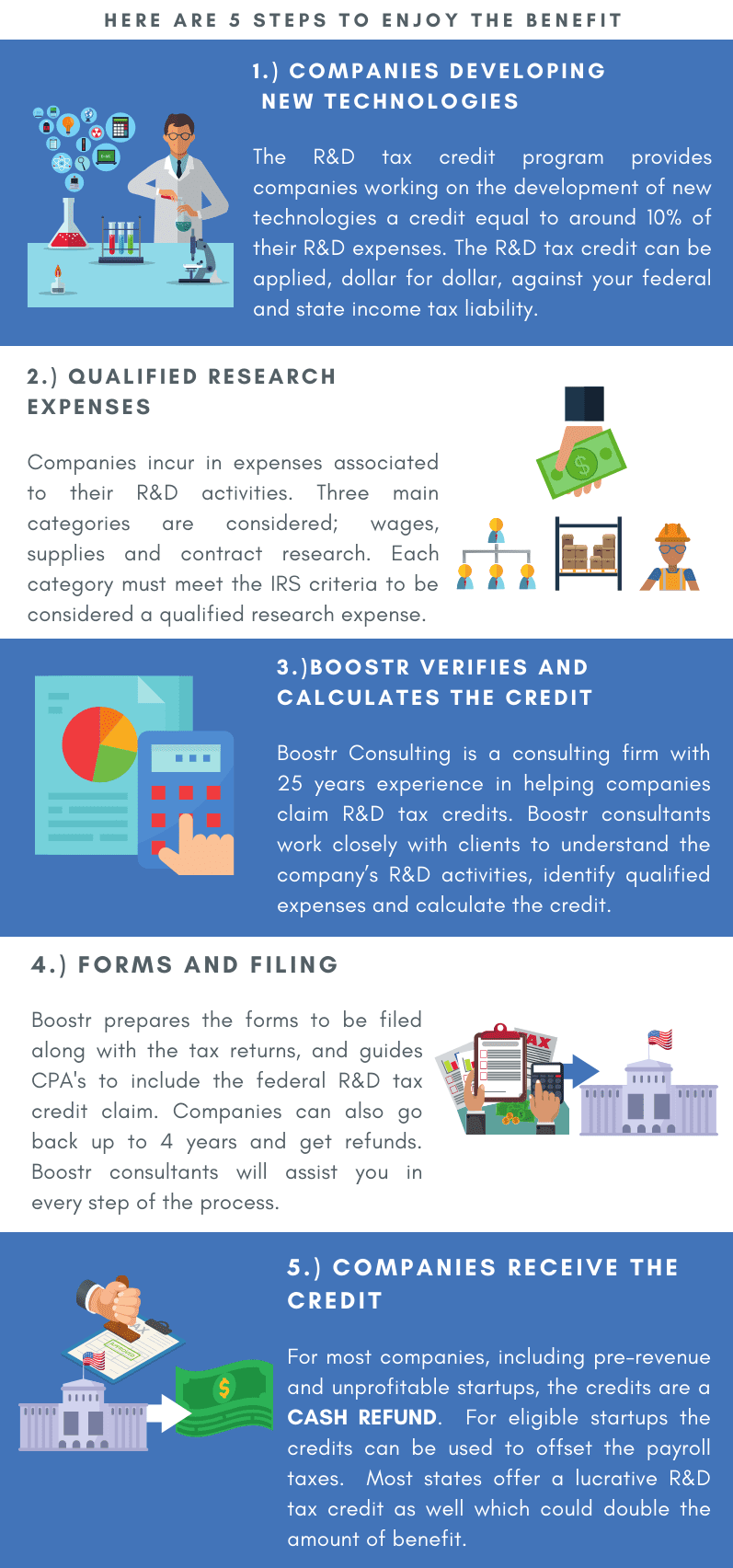 Boostr Infographics - Startups- Cropped