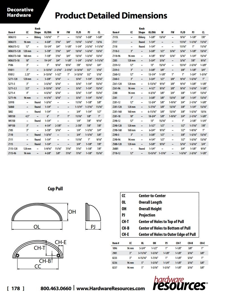 ccp-hardware-2019.pdf_page_178