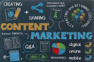 Why The Content Marketing is Important for the Home Decor Business