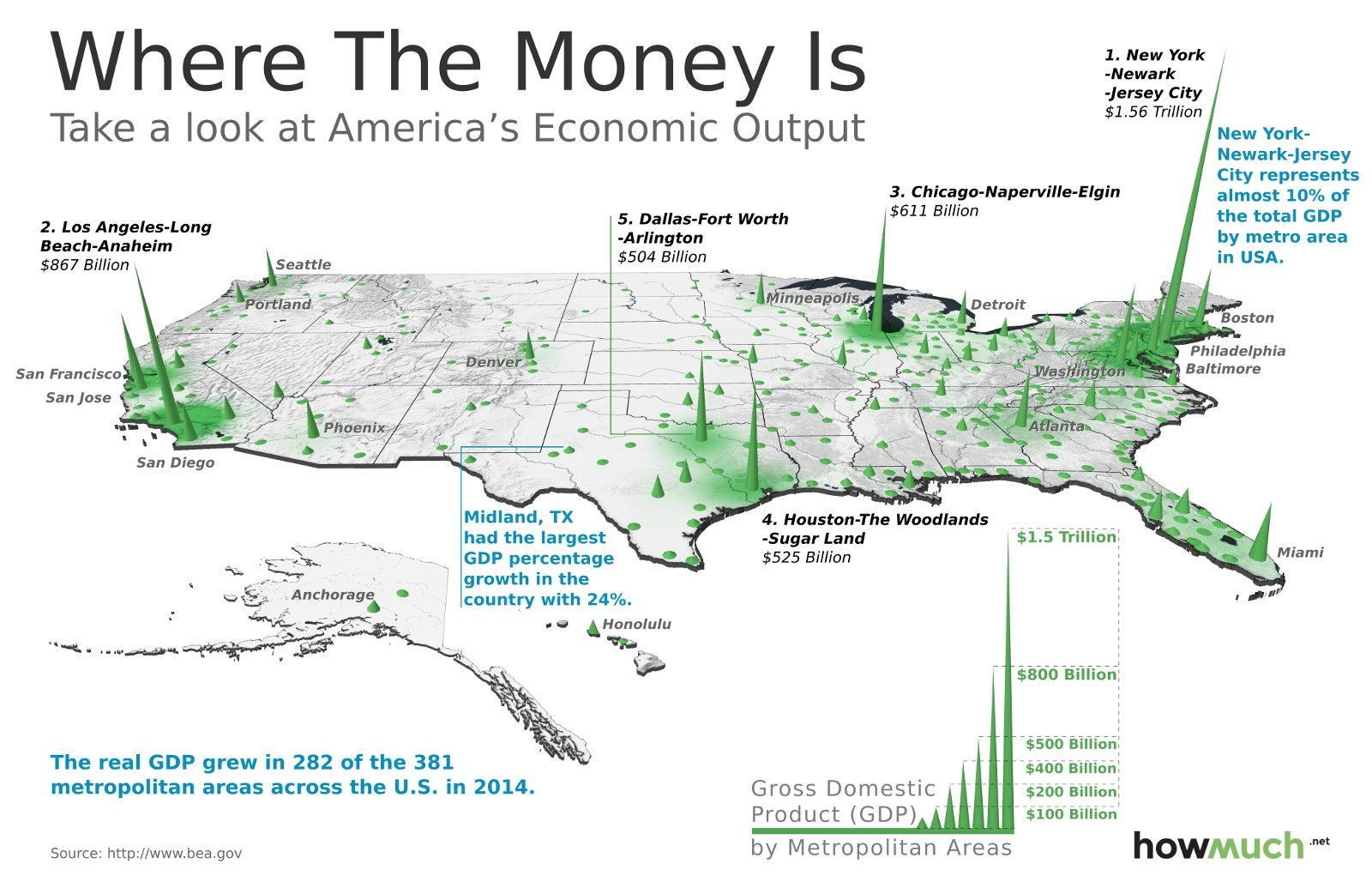 where the money is by gdp