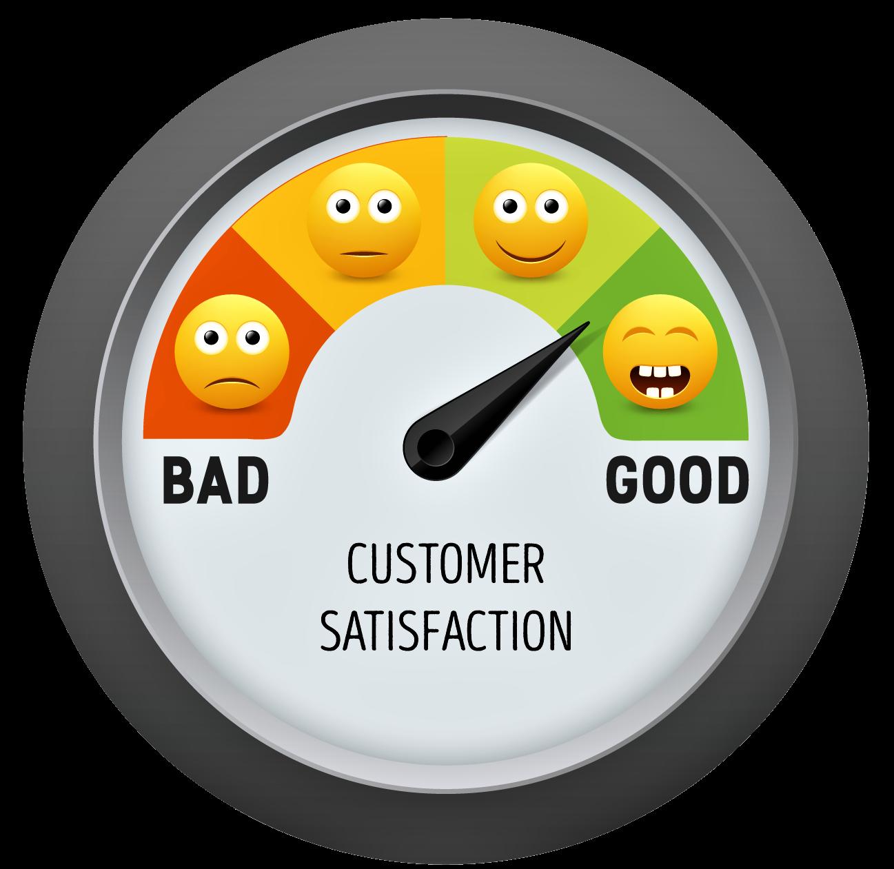 customer sat meter