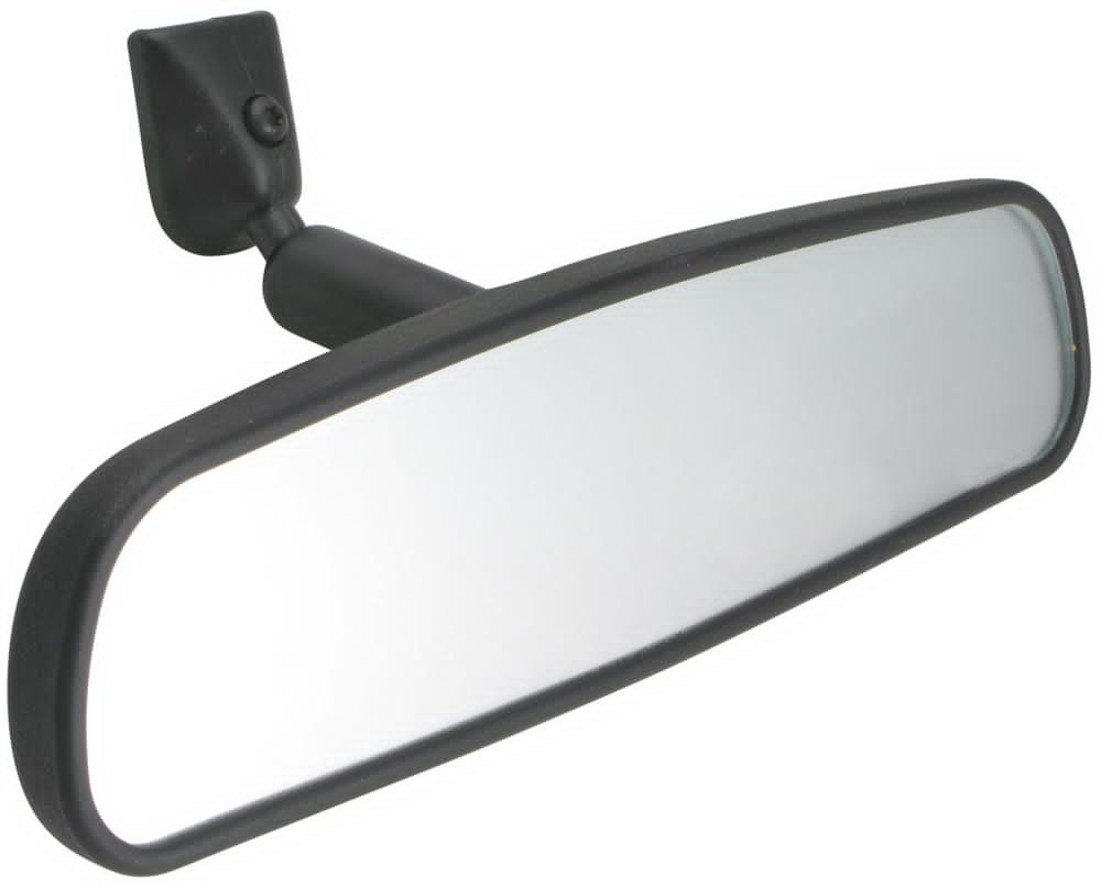 Ship a Rear-View Mirror