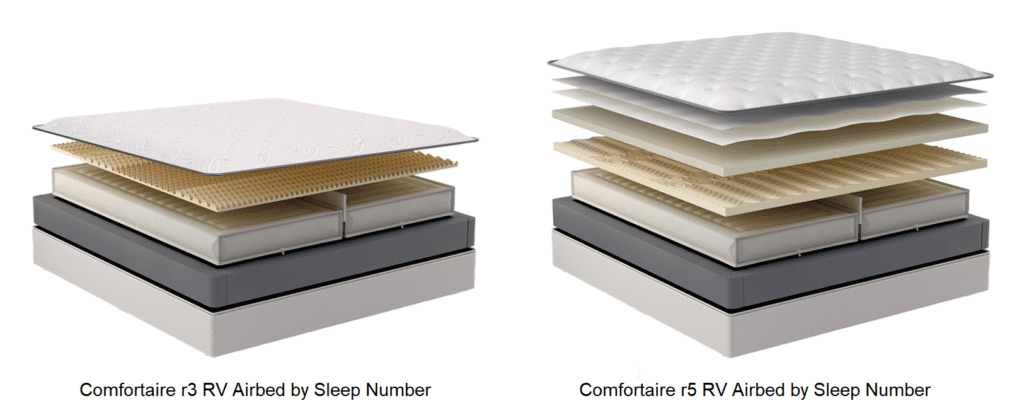 Exploded Views of Comfortaire RV Airbeds by Sleep Number