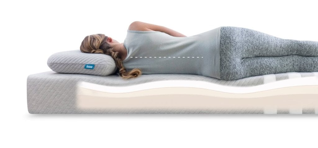 Leesa Multilayer Foam Mattress made with premium foams for cooling, contouring and pressure relieving support
