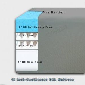12-Inch CoolBreeze GEL Mattress