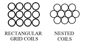 Rectangular vs Nested Coils