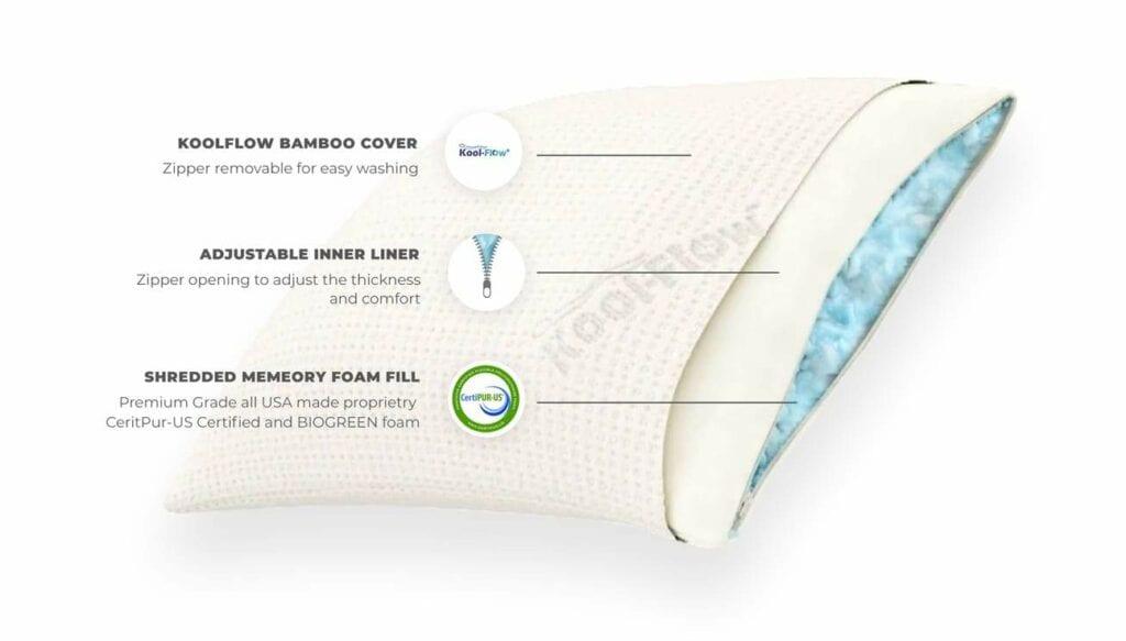 Snuggle-Pedic Adjustable Bamboo Pillow