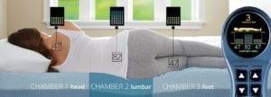 Night Air 6-Chamber technology