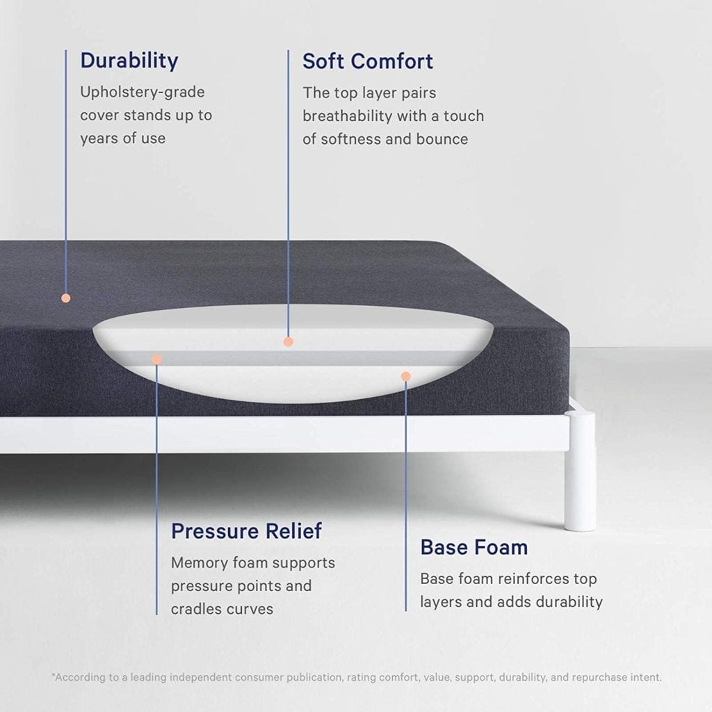 Casper sleep essential economy mattress