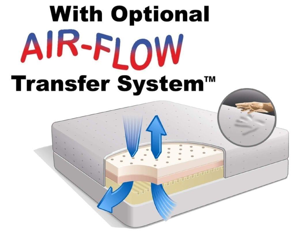 Optional Airflow Transfer System