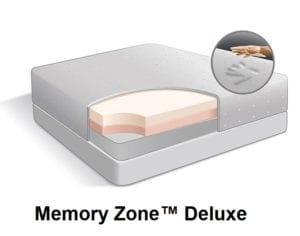 Memory Zone Deluxe