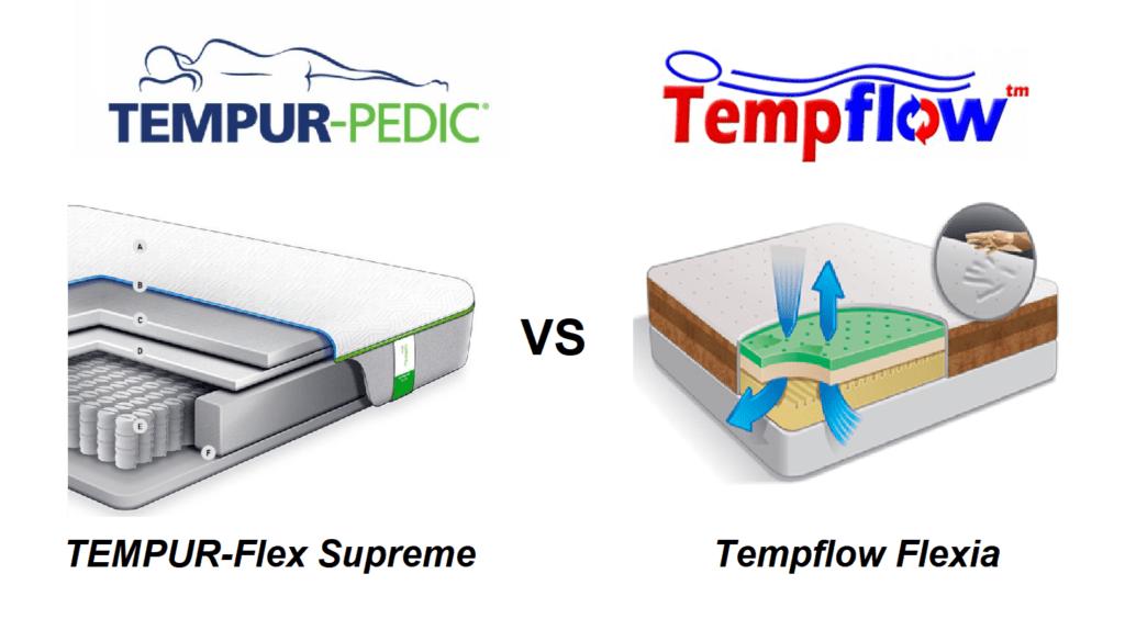 TEMPUR-Flex Supreme vs Tempflow Flexia