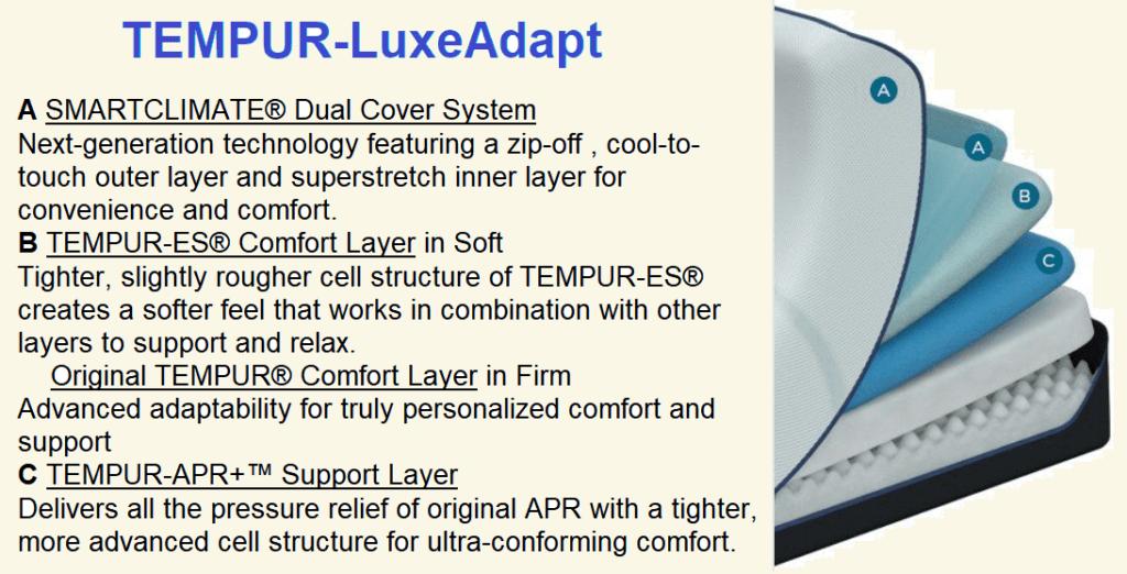 TEMPUR-LuxeAdapt Diagram